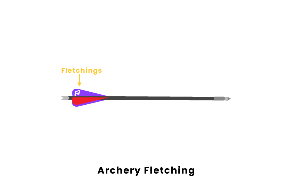 archery fletchings