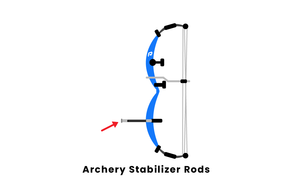archery stabilizer rods