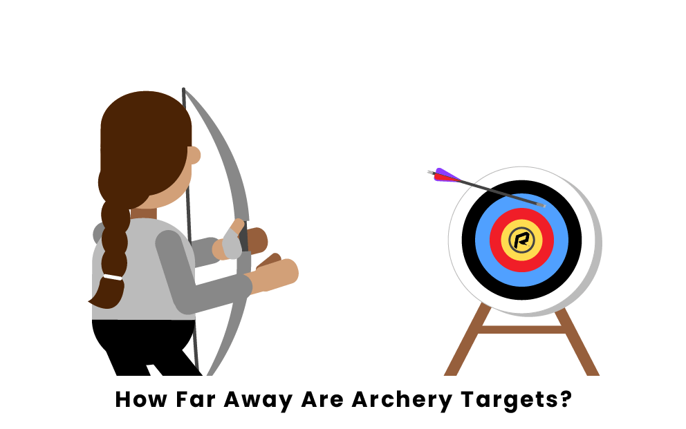 How Far Away Are Archery Targets?