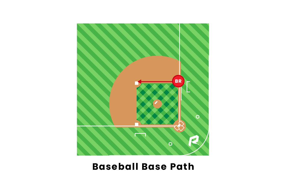 Baseball Base Path