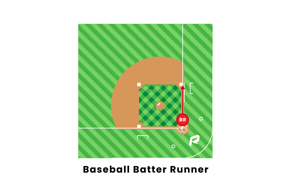 Baseball Batter-runner
