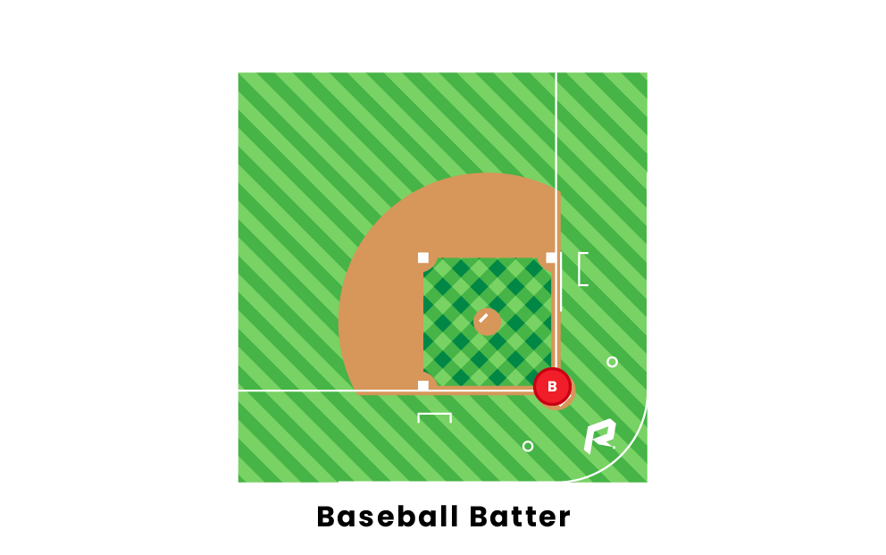 Baseball Batting