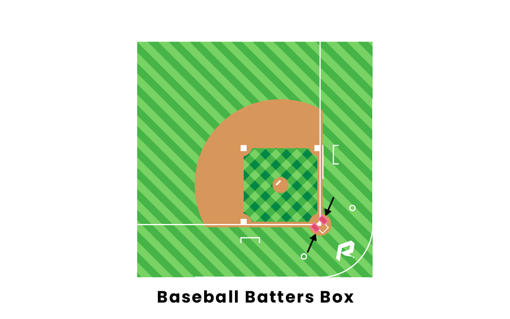 Baseball Batter's Box