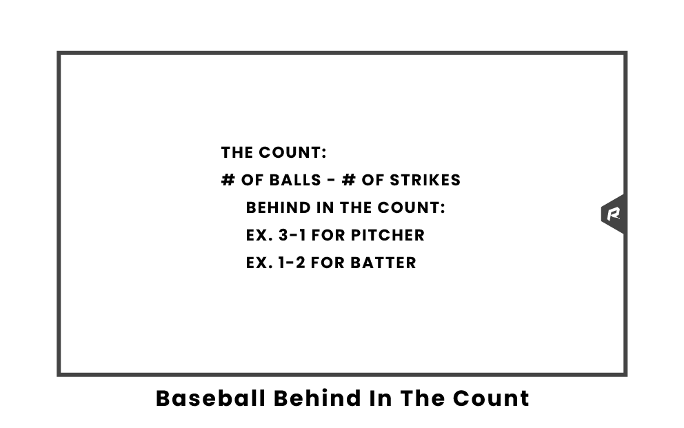 Baseball Behind In The Count