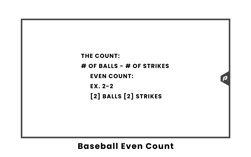 Baseball Even Count
