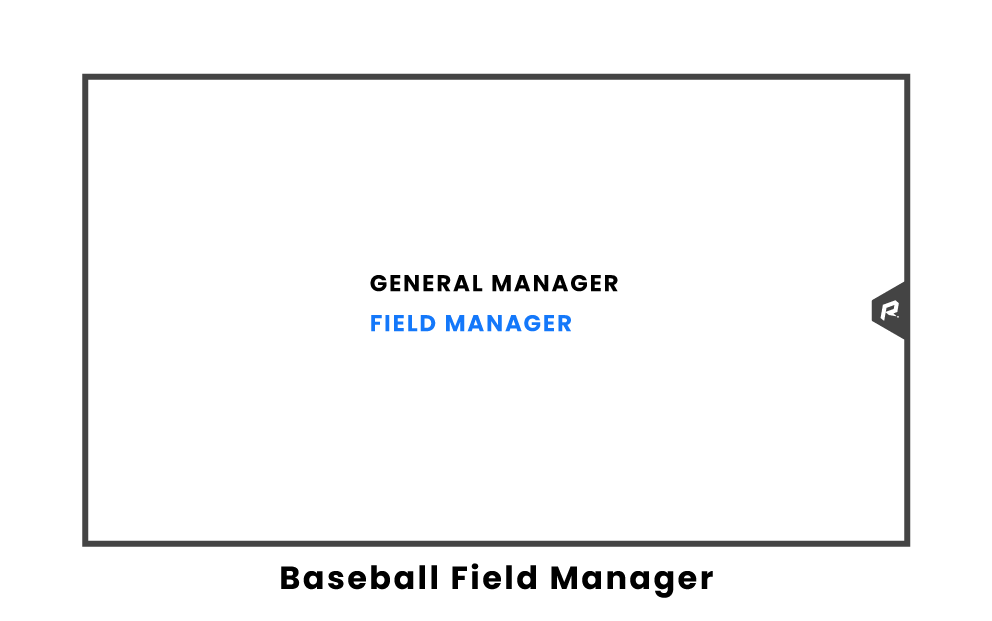 Baseball Field Manager
