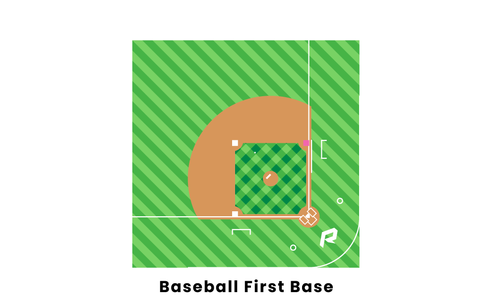 First Base Baseball