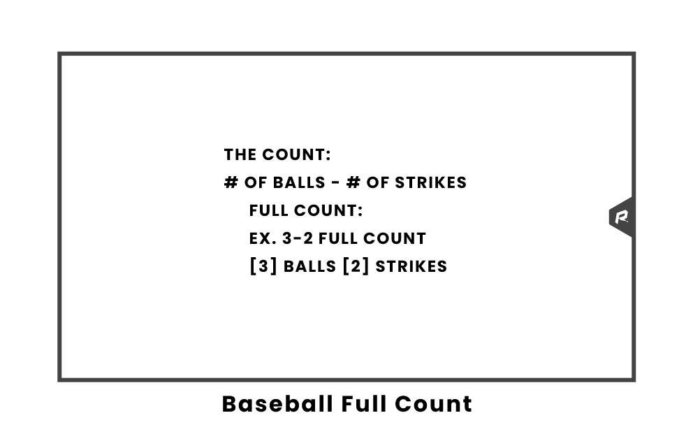 Baseball Full Count