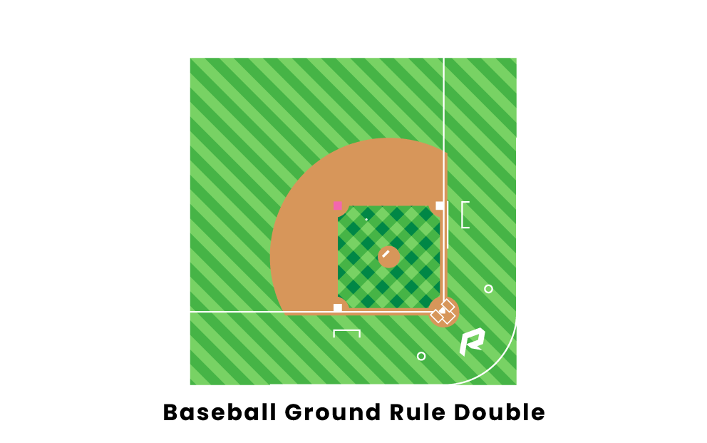 Baseball Ground Rule Double