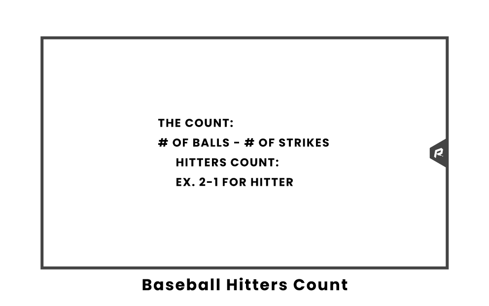 Baseball Hitter's Count
