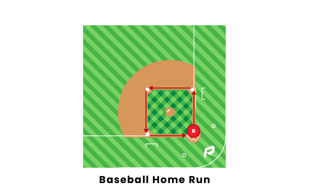 Baseball Home Runs