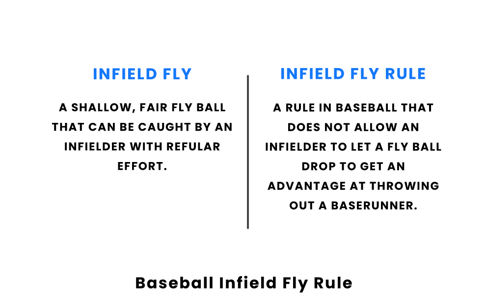 Baseball Infield Fly Rules