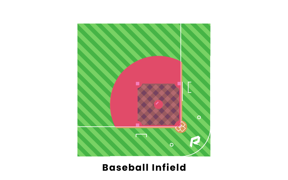 Baseball Field Components