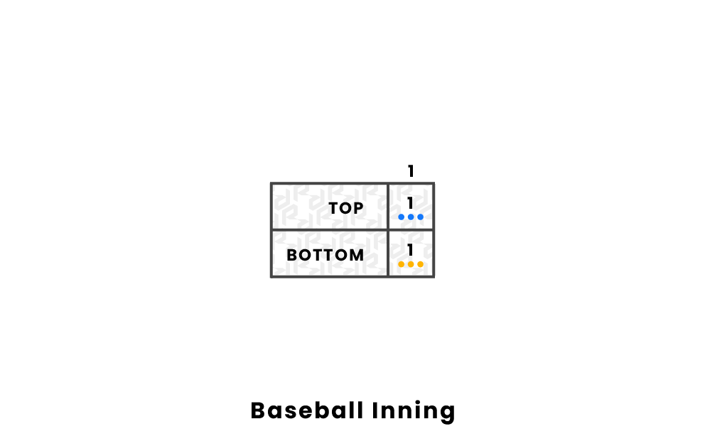 Baseball Extra Innings Rules