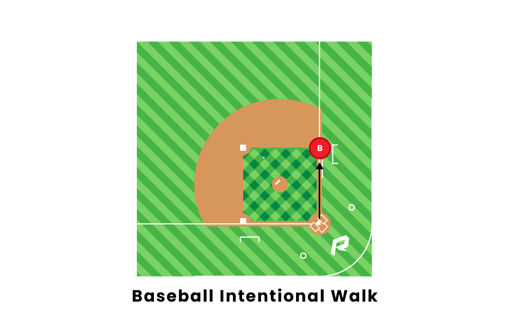 Baseball Intentional Walk