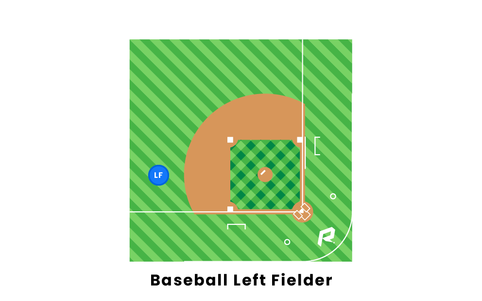 Baseball Left Fielder