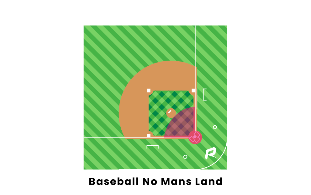 Baseball No Man's Land