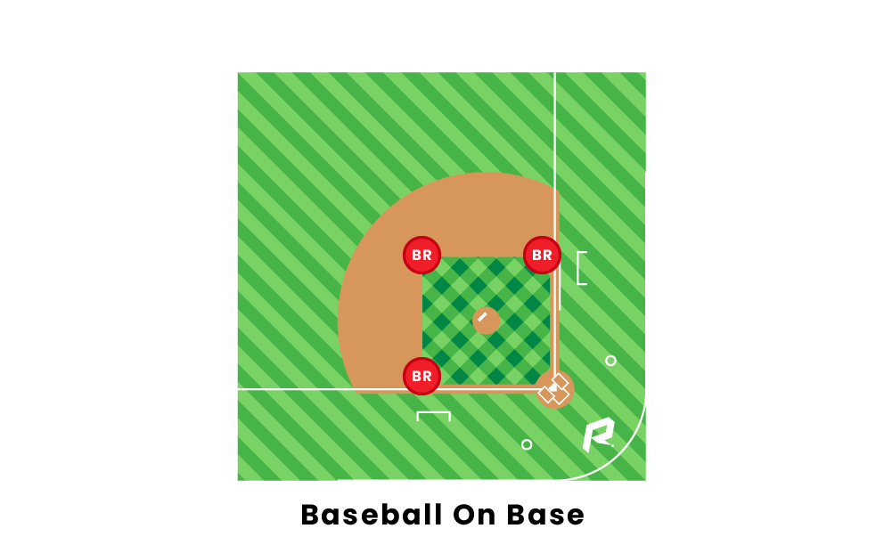 Baseball Base Running