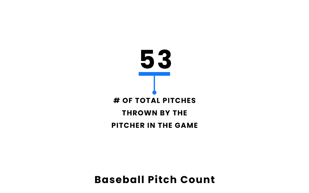 baseball pitch count