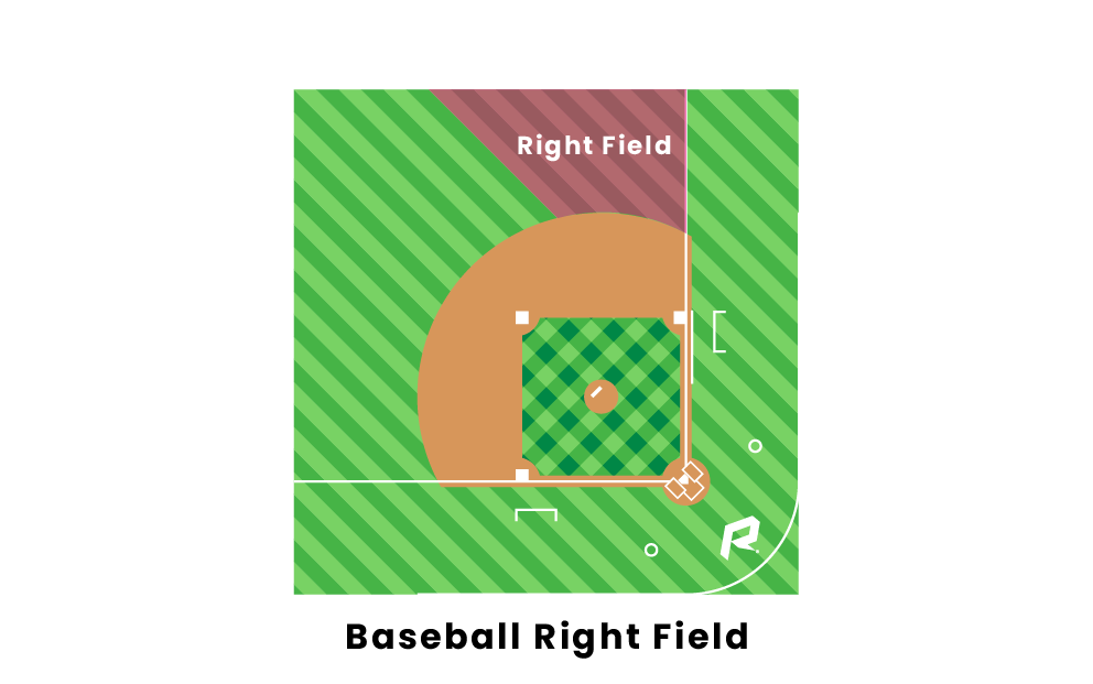 Right Field Baseball