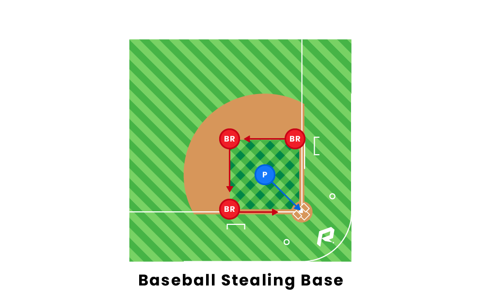 Baseball Stealing Rules