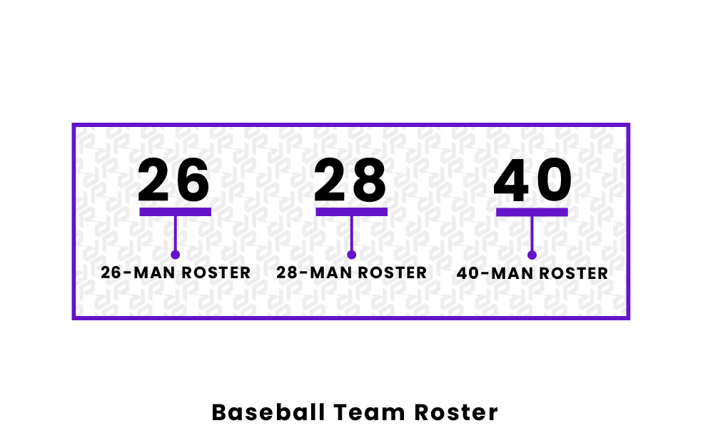 Baseball Roster Rules