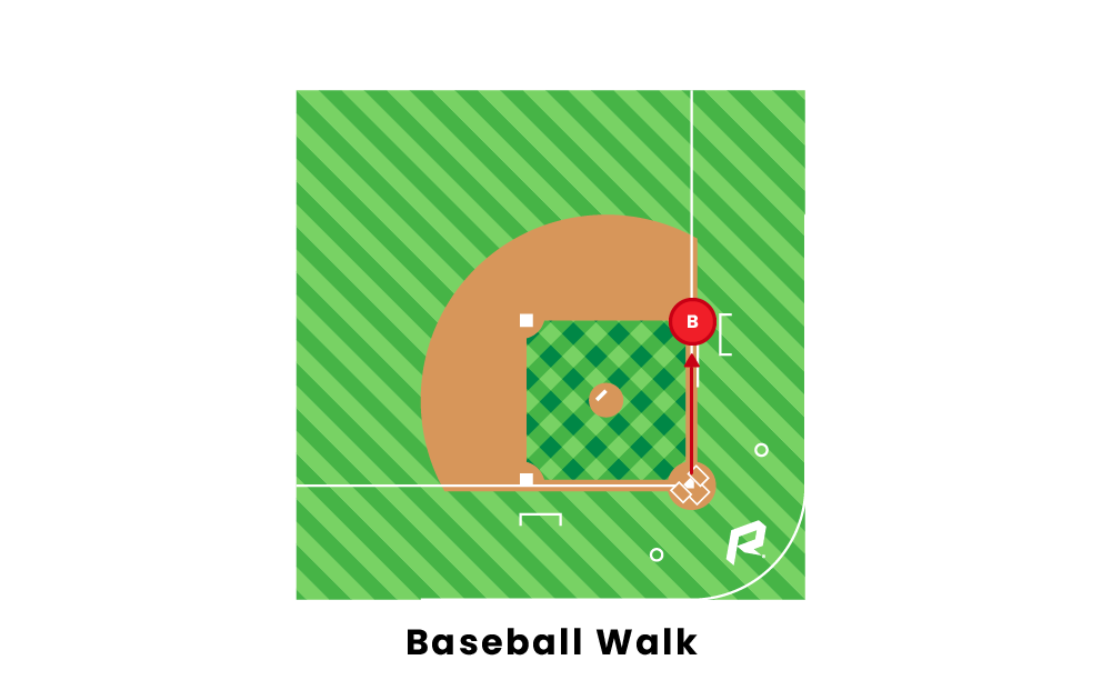 Baseball Walks