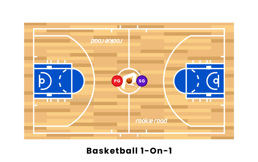 Basketball 1 on 1
