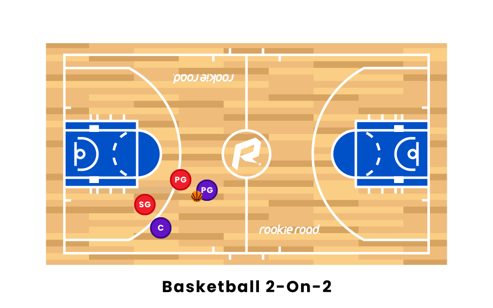 Basketball 2 on 2