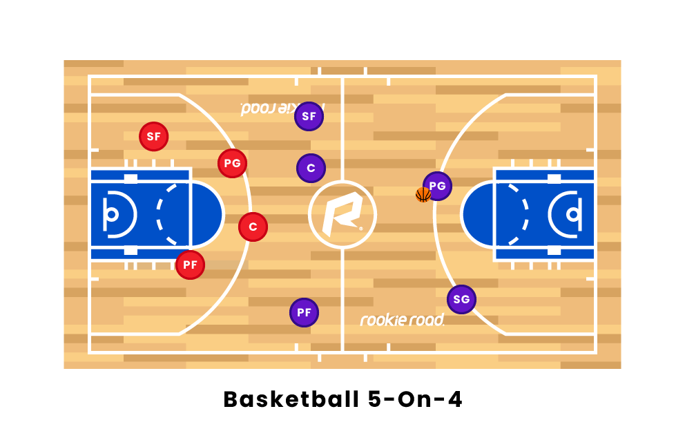 Basketball 5 on 4