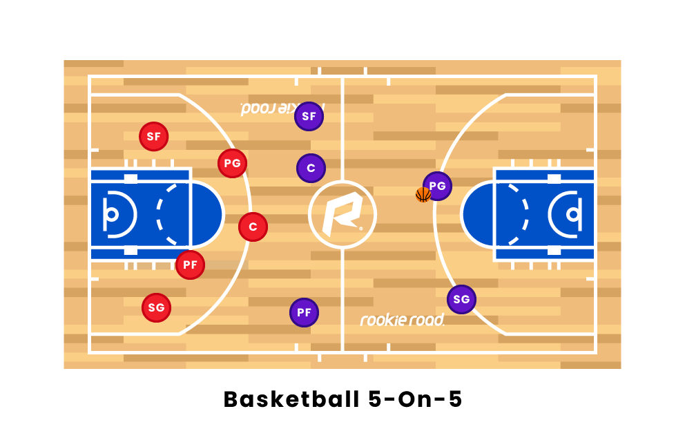Basketball 5-on-5