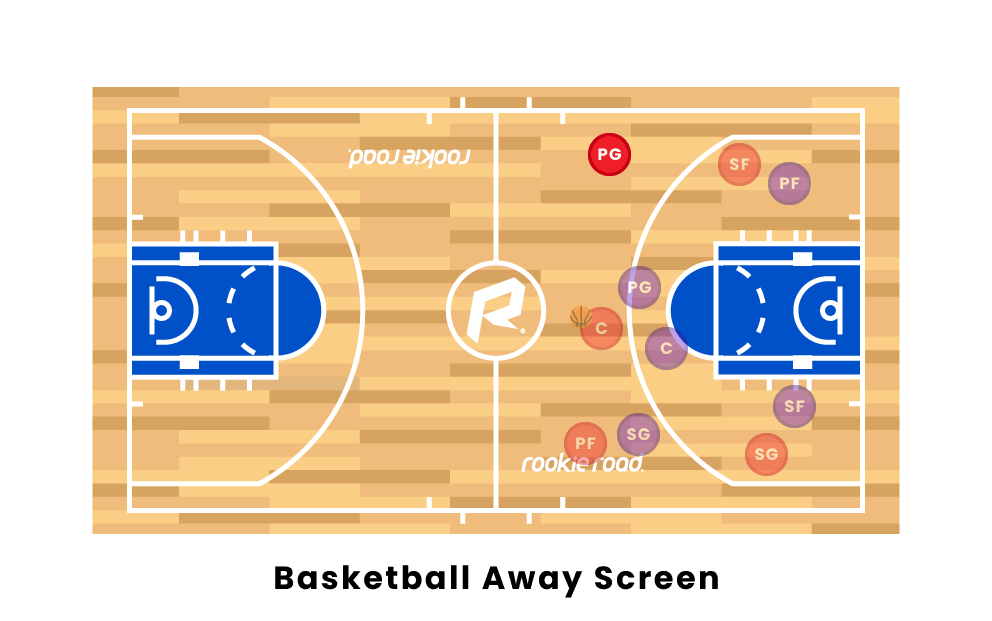 basketball away screen