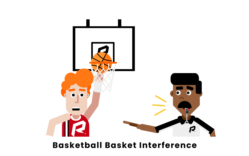 basketball basket interference