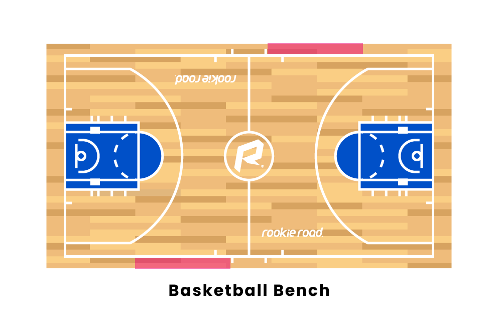 Basketball Bench Points
