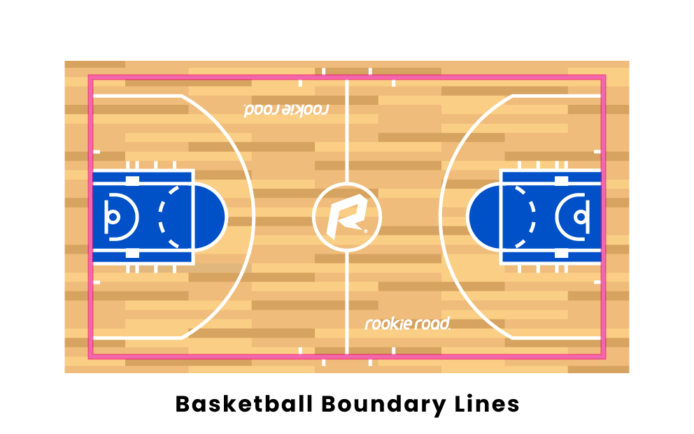 Basketball Boundary Lines