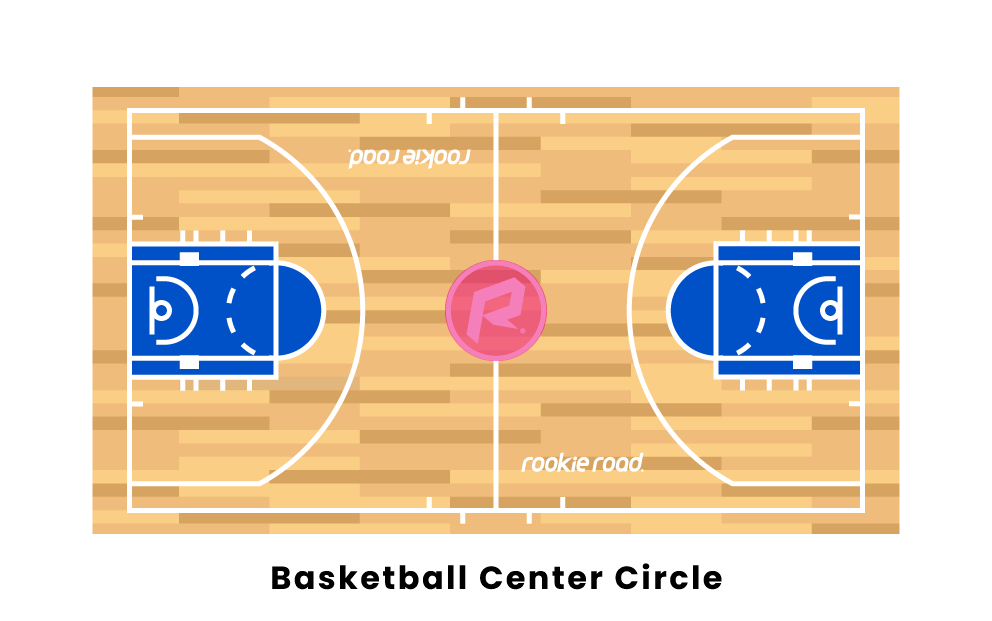 Basketball Center Circle