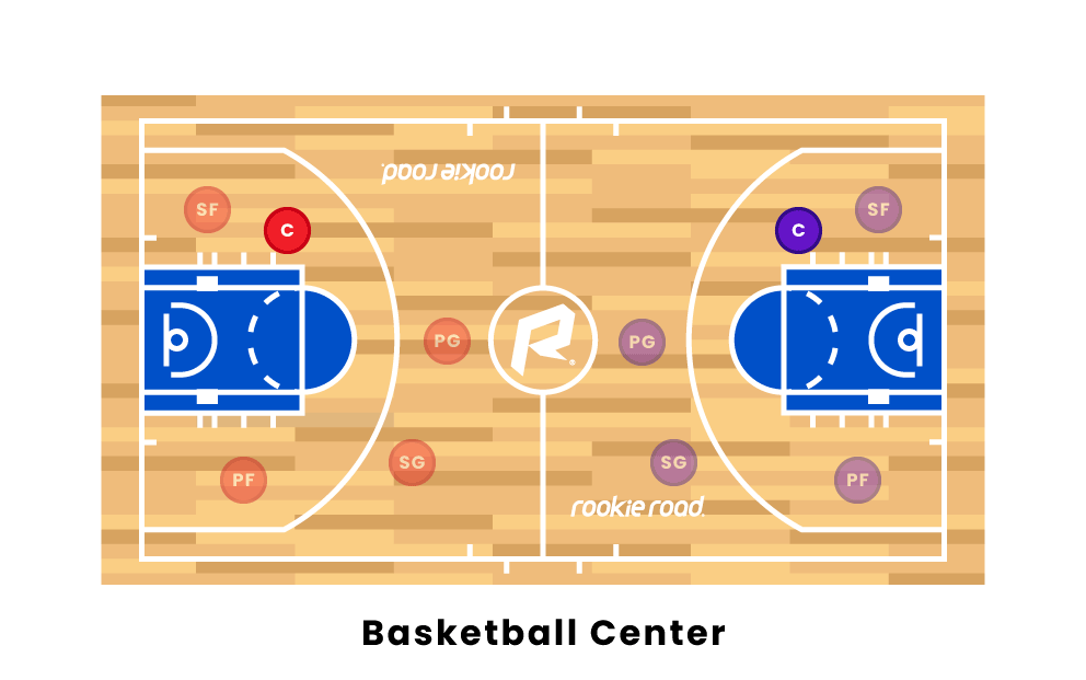 Basketball Center