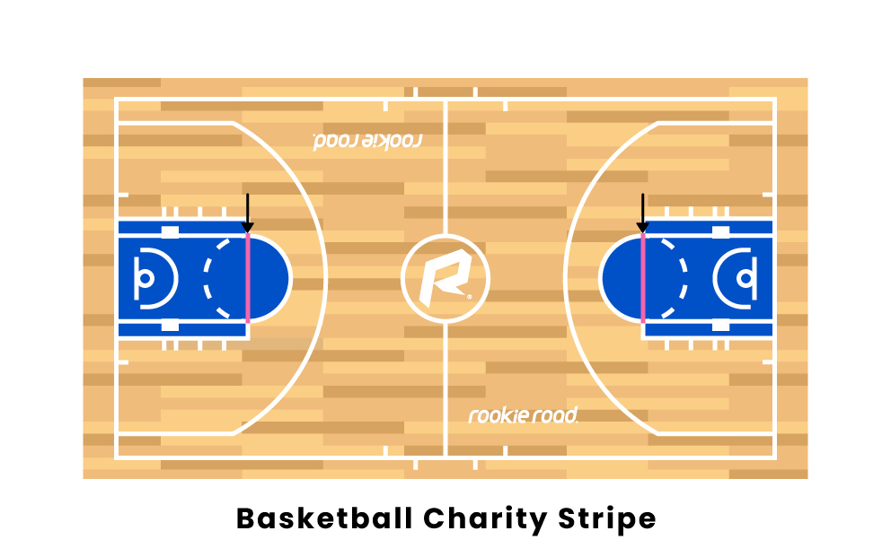 Basketball charity stripe