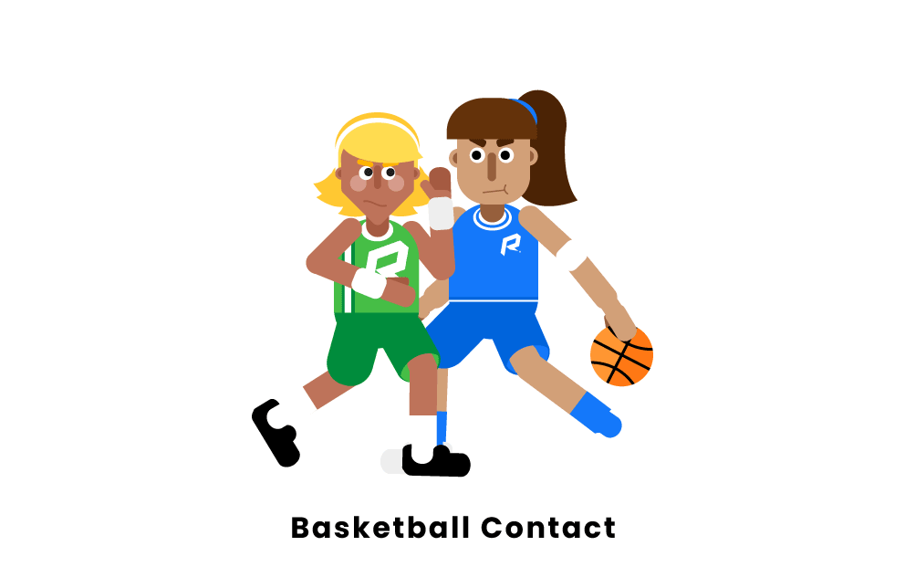 Contact In Basketball