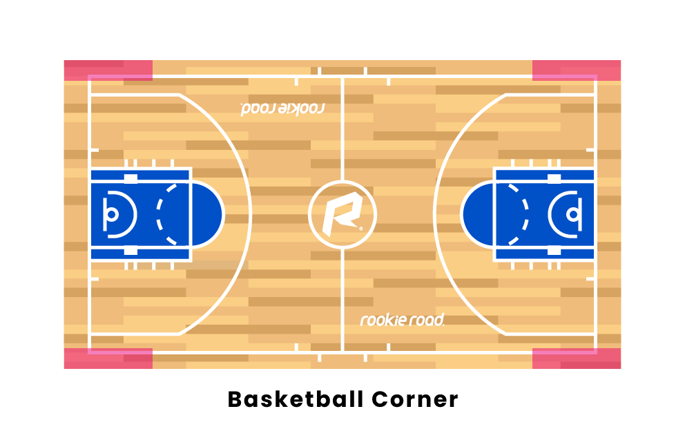 Basketball Court Locations