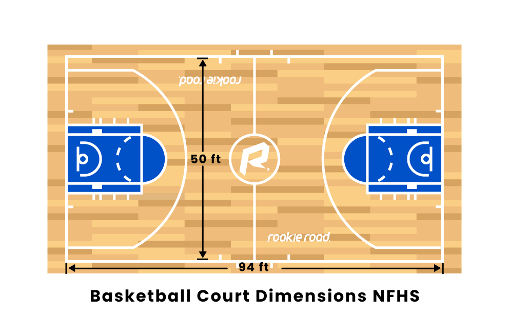 Basketball Court Dimensions NFHS