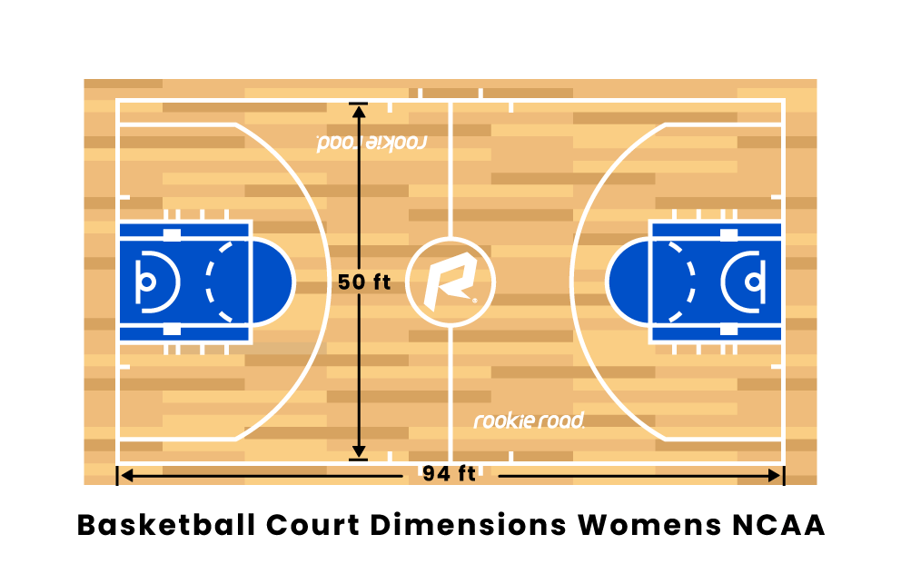 Basketball Court Dimensions Women's NCAA