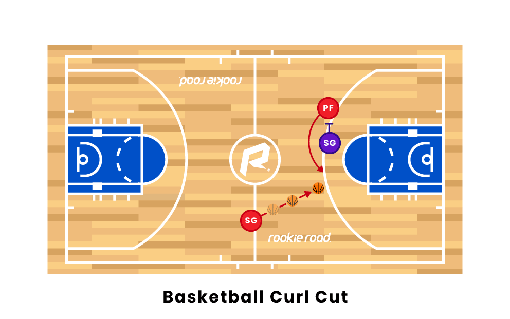 Basketball Curl Cut