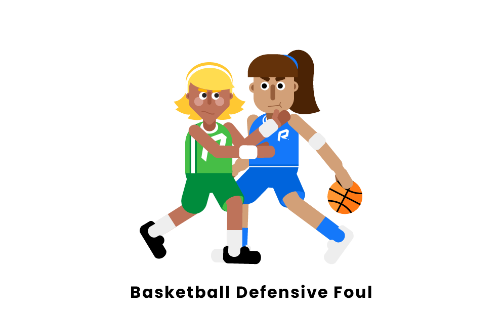 Basketball Defensive Foul