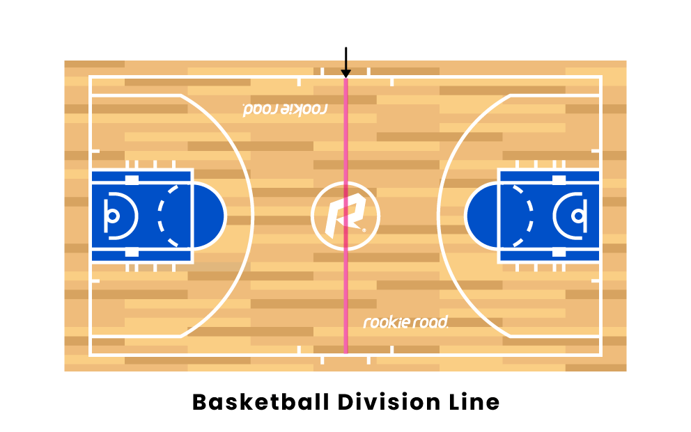 Basketball Division Line