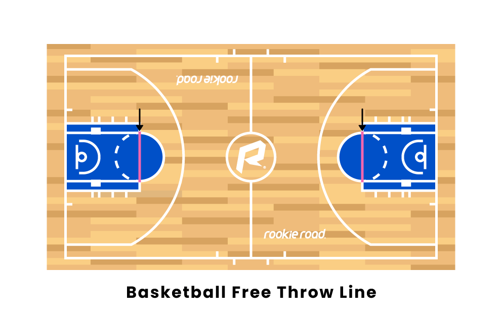 Basketball Free Throw Line