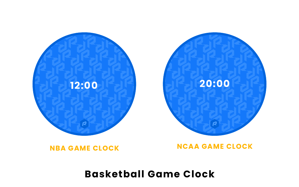 Basketball Game Clock