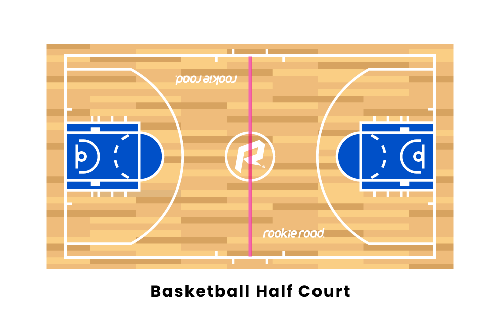 Basketball half court