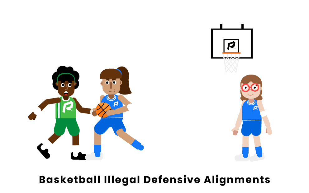 Basketball Illegal Defensive Alignments