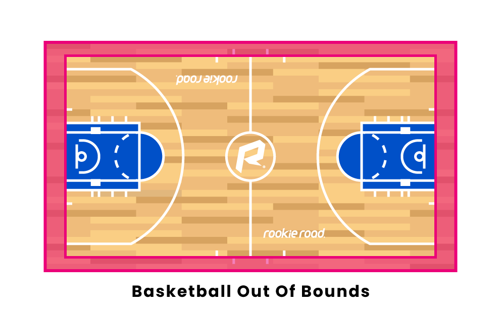 Basketball Out of Bounds